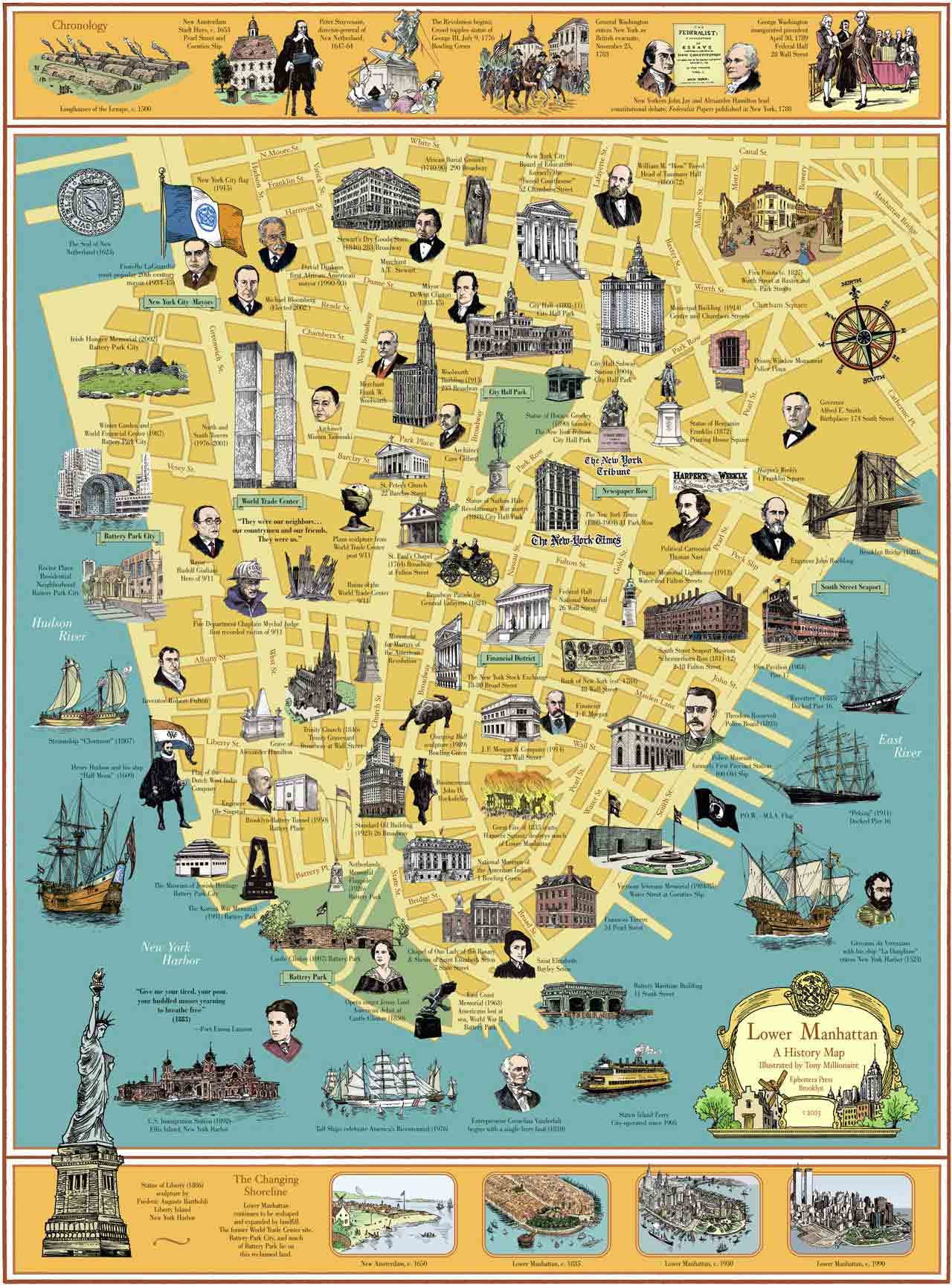 Lower Manhattan A History Map Ephemera Press – New York City Tourist Map